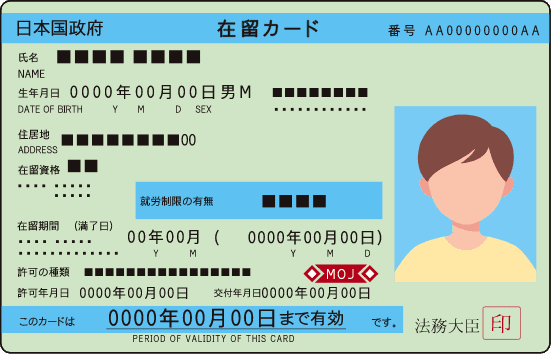 外国人登録証・在留カード・特別永住証明書イメージ